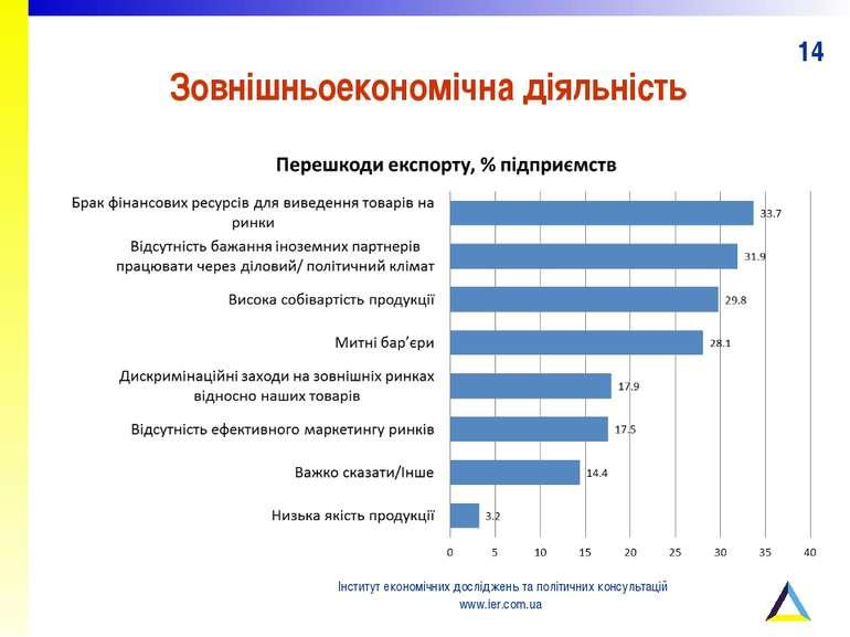 Зовнішньоекономічна діяльність Інститут економічних досліджень та політичних ...