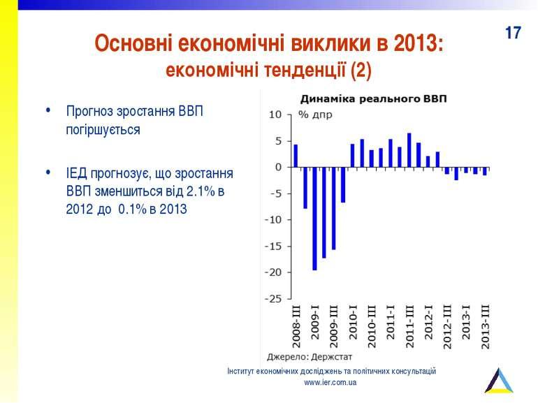 Основні економічні виклики в 2013: економічні тенденції (2) Прогноз зростання...