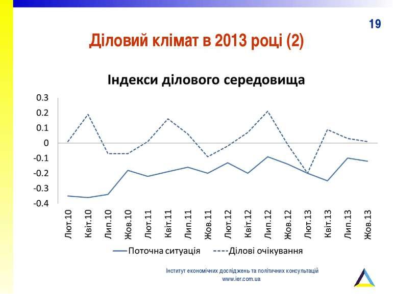 Діловий клімат в 2013 році (2) Інститут економічних досліджень та політичних ...