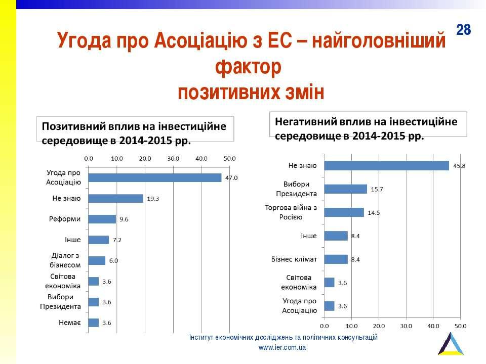 Угода про Асоціацію з ЕС – найголовніший фактор позитивних змін Інститут екон...