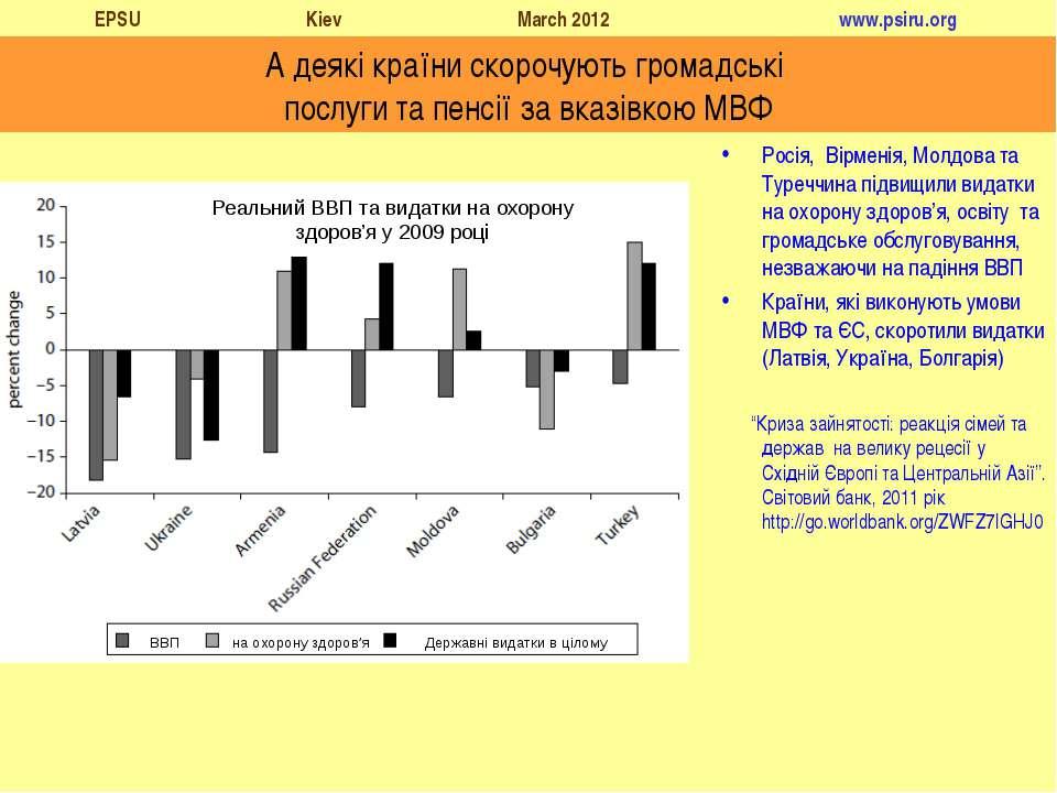 Росія, Вірменія, Молдова та Туреччина підвищили видатки на охорону здоров'я, ...