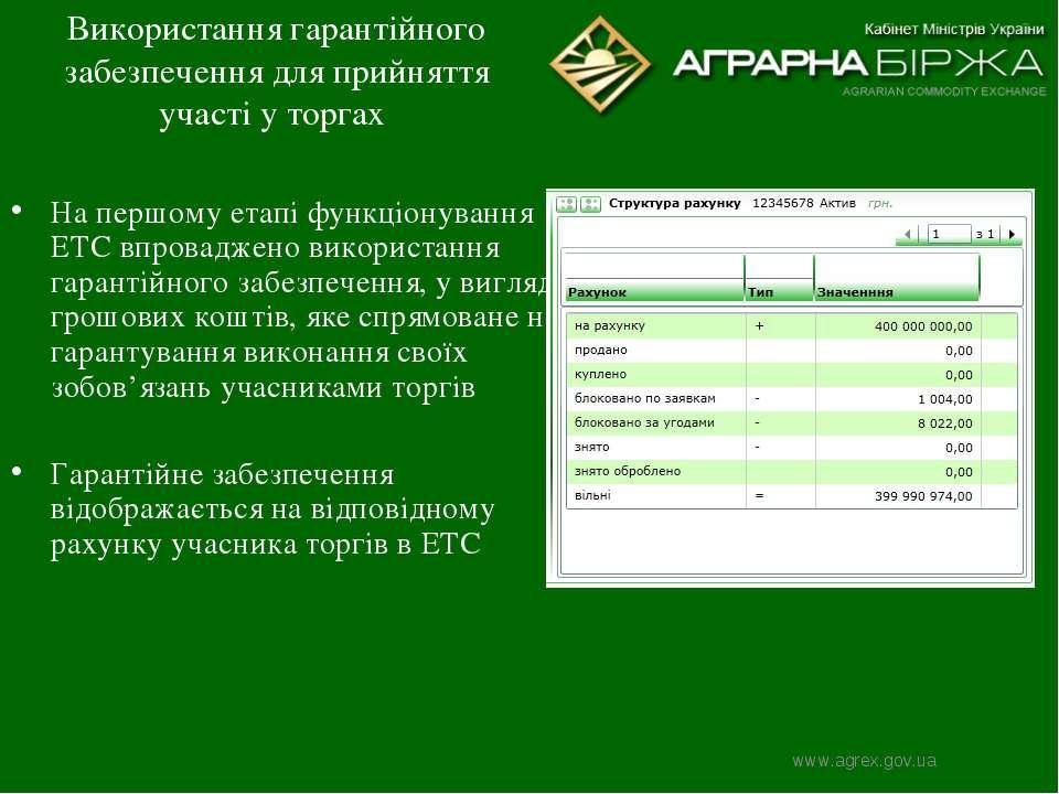 Використання гарантійного забезпечення для прийняття участі у торгах На першо...
