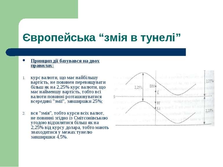 """Європейська """"змія в тунелі"""" Принцип дії базувався на двох правилах: курс валю..."""