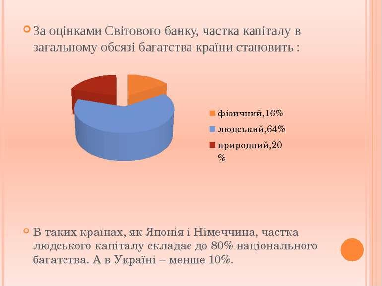 За оцінками Світового банку, частка капіталу в загальному обсязі багатства кр...
