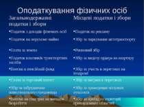 Оподаткування фізичних осіб Загальнодержавні податки і збори Місцеві податки ...