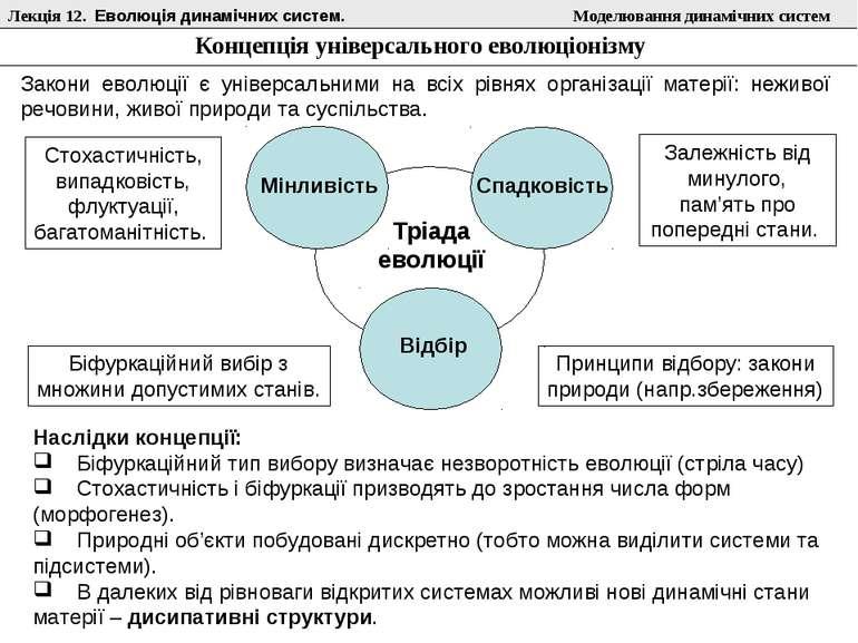 Лекція 12. Еволюція динамічних систем. Моделювання динамічних систем Концепці...