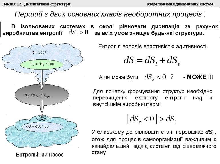 В ізольованих системах в околі рівноваги дисипація за рахунок виробництва ент...