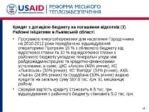 Кредит з дотацією бюджету на погашення відсотків (3) Районні ініціативи в Льв...