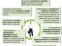 Визначення вичерпного переліку прав контролюючих органів і підстав для їх зас...