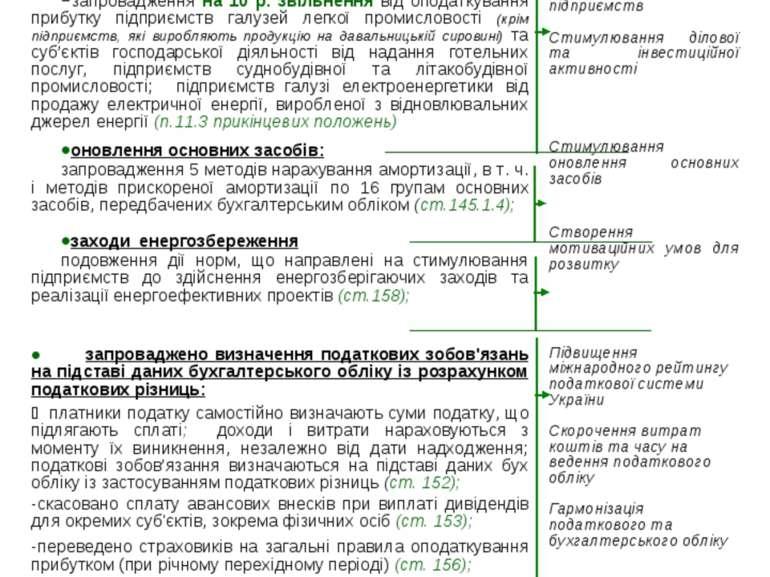 Новації, спрямовані на розвиток економіки: 16 ПОДАТОК НА ПРИБУТОК ПІДПРИЄМСТВ...