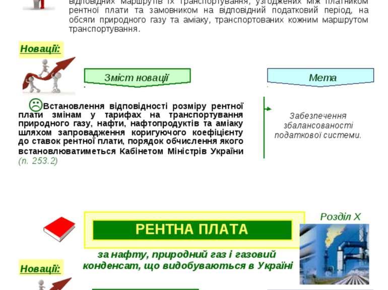 Новації: РЕНТНА ПЛАТА за нафту, природний газ і газовий конденсат, що видобув...