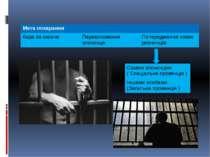 Мета покарання Кара за скоєне Перевиховання злочинця Попередженнянових рлочин...