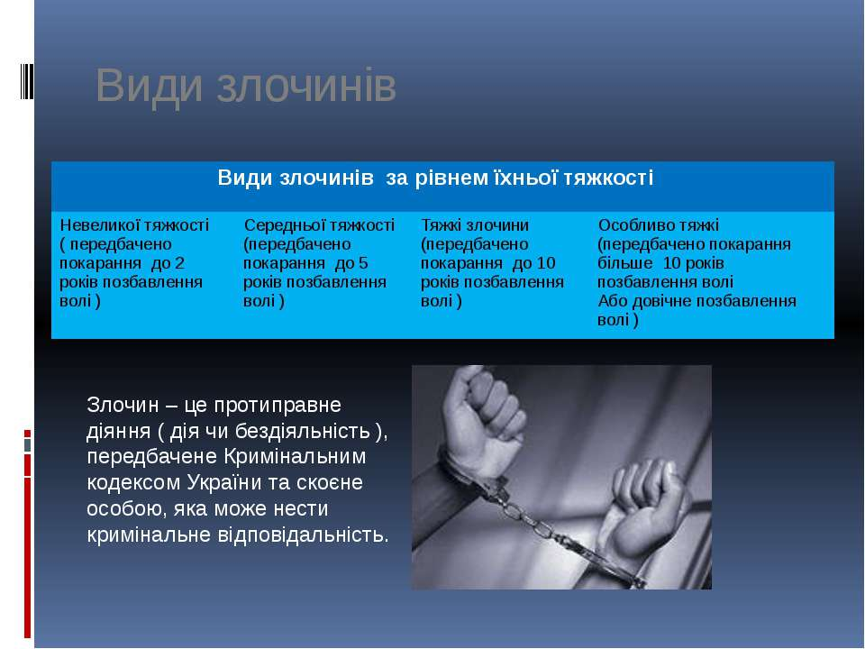 Види злочинів Злочин – це протиправне діяння ( дія чи бездіяльність ), передб...
