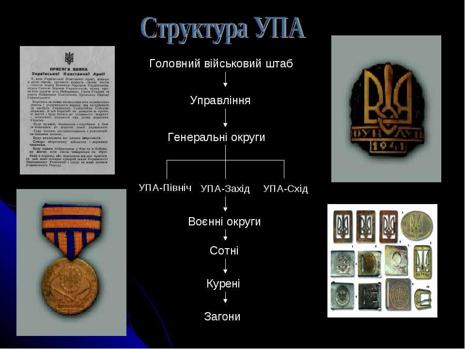 Головний військовий штаб Управління Генеральні округи УПА-Північ УПА-Захід УП...