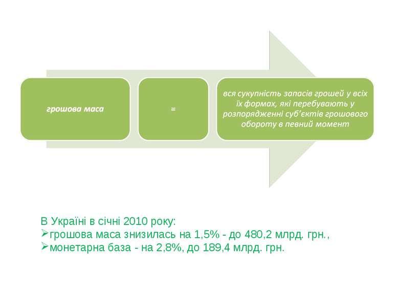 В Україні в січні 2010 року: грошова маса знизилась на 1,5% - до 480,2 млрд. ...