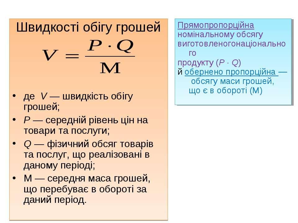 Швидкості обігу грошей де V — швидкість обігу грошей; P — середній рівень цін...
