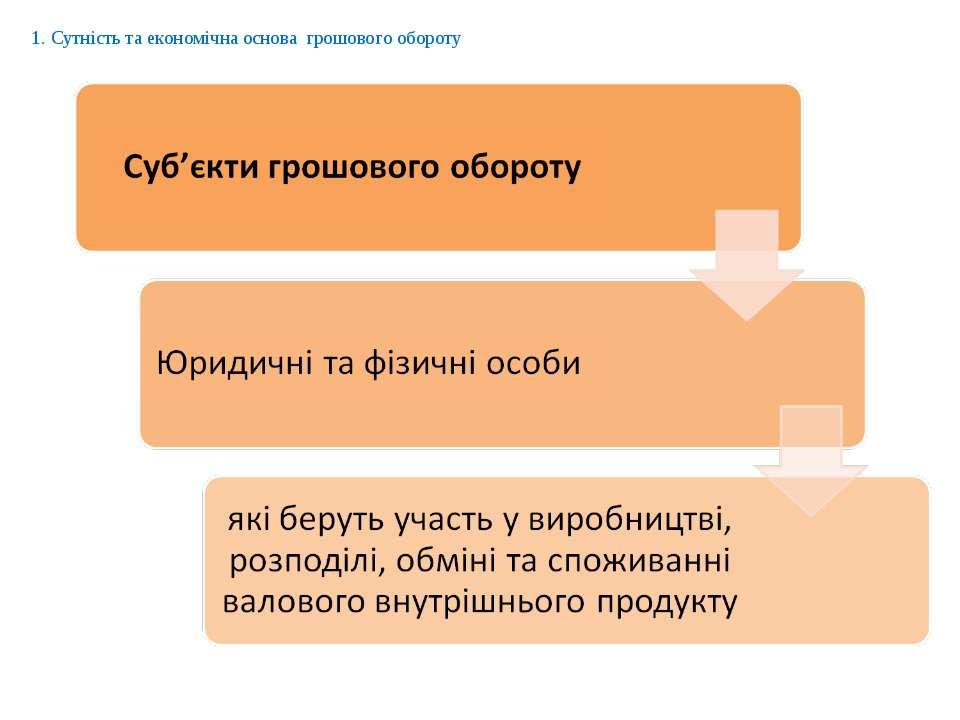 1. Сутність та економічна основа грошового обороту