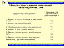 Обізнаність домогосподарств щодо програм соціальної допомоги, 2009