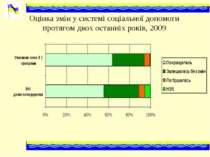 Оцінка змін у системі соціальної допомоги протягом двох останніх років, 2009