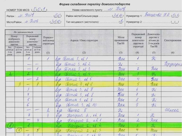 * Відбір домогосподарств (3) ісля нумерації домогосподарств по всій ТОВ, зага...