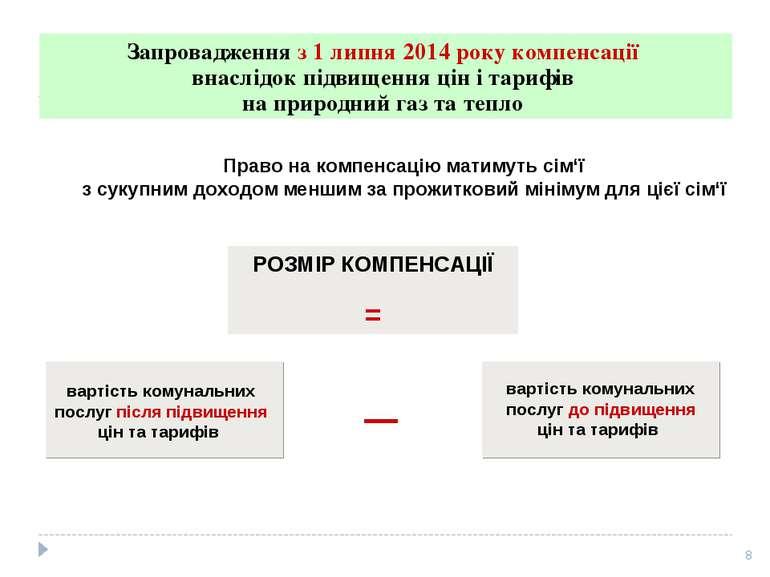 Запровадження з 1 липня 2014 року компенсації внаслідок підвищення цін і тари...