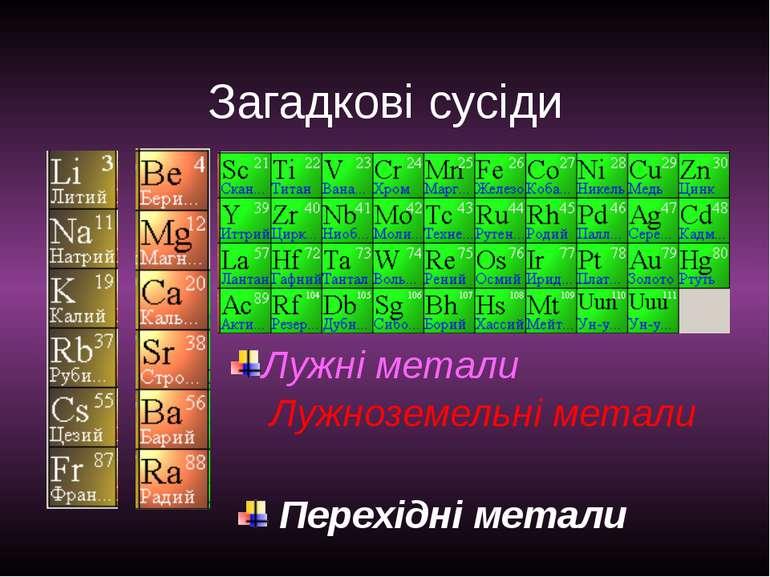 Загадкові сусіди Лужноземельні метали Перехідні метали Лужні метали