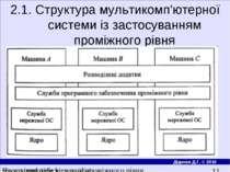 2.1. Структура мультикомп'ютерної системи iз застосуванням промiжного рiвня П...