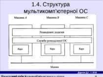1.4. Структура мультикомп'ютерної ОС Програмне забезпечення проміжного рівня ...