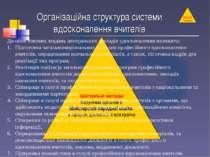 Організаційна структура системи вдосконалення вчителів Центральні заклади Кер...