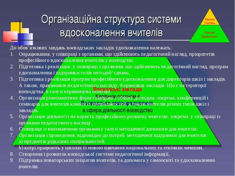 Організаційна структура системи вдосконалення вчителів Placówki Centralne До ...