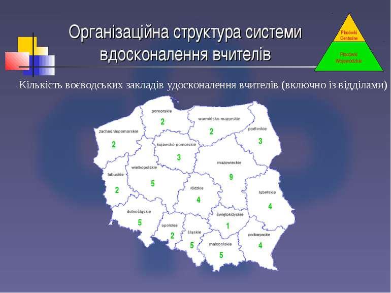 Організаційна структура системи вдосконалення вчителів Placówki Centralne Кіл...