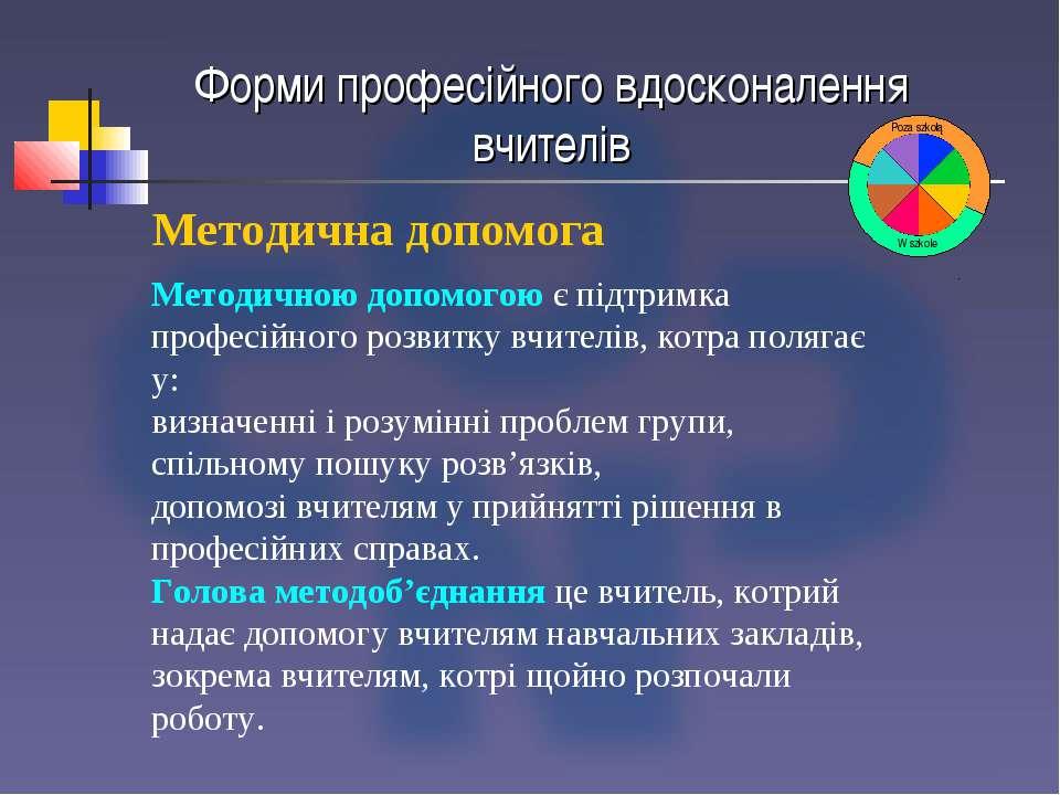 Форми професійного вдосконалення вчителів Методичною допомогою є підтримка пр...