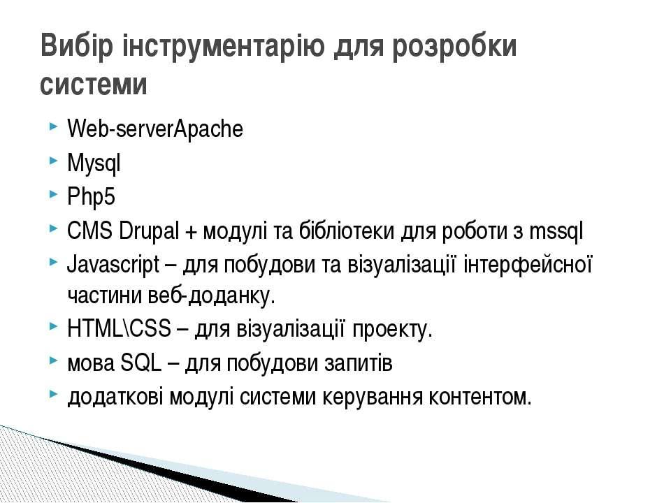 Web-serverApache Mysql Php5 CMS Drupal + модулі та бібліотеки для роботи з ms...