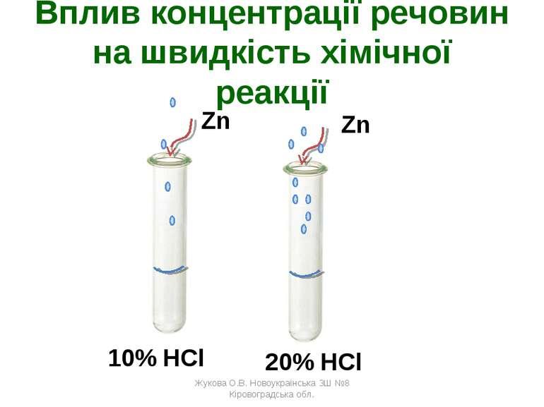 Вплив концентрації речовин на швидкість хімічної реакції Zn Zn 10% НСl 20% НС...