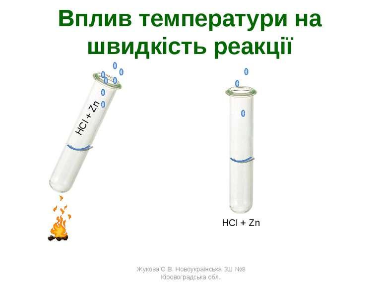Вплив температури на швидкість реакції НСl + Zn НСl + Zn Жукова О.В. Новоукра...