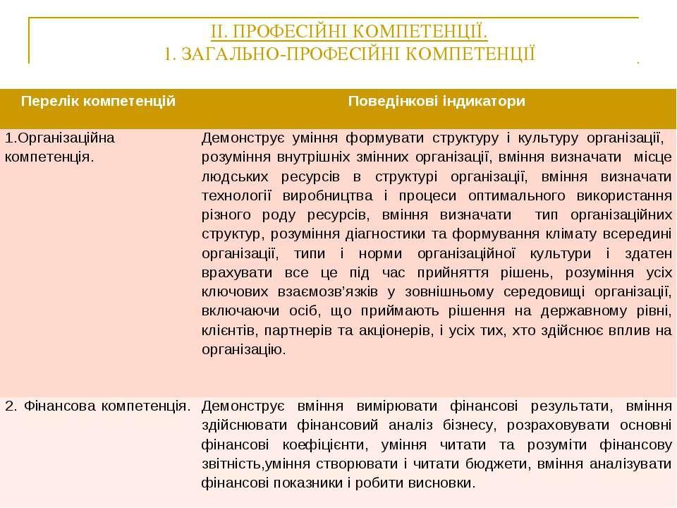 ІІ. ПРОФЕСІЙНІ КОМПЕТЕНЦІЇ. 1. ЗАГАЛЬНО-ПРОФЕСІЙНІ КОМПЕТЕНЦІЇ