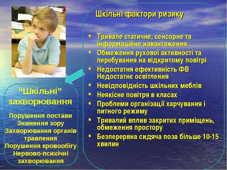 Шкільні фактори ризику Тривале статичне, сенсорне та інформаційне навантаженн...