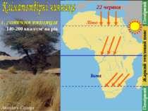 1. СОНЯЧНА РАДІАЦІЯ 140-200 ккал/см2 на рік Акація у Сахарі Жаркий тепловий п...