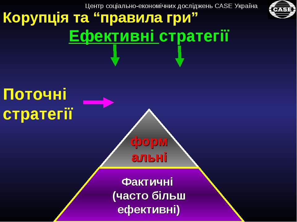 """Корупція формальні Поточні стратегії Ефективні стратегії Корупція та """"правила..."""