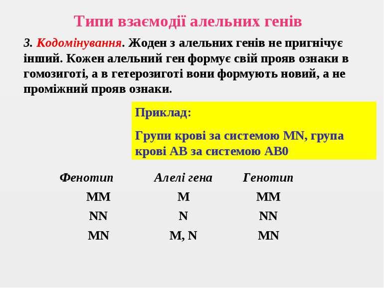 Типи взаємодії алельних генів 3. Кодомінування. Жоден з алельних генів не при...