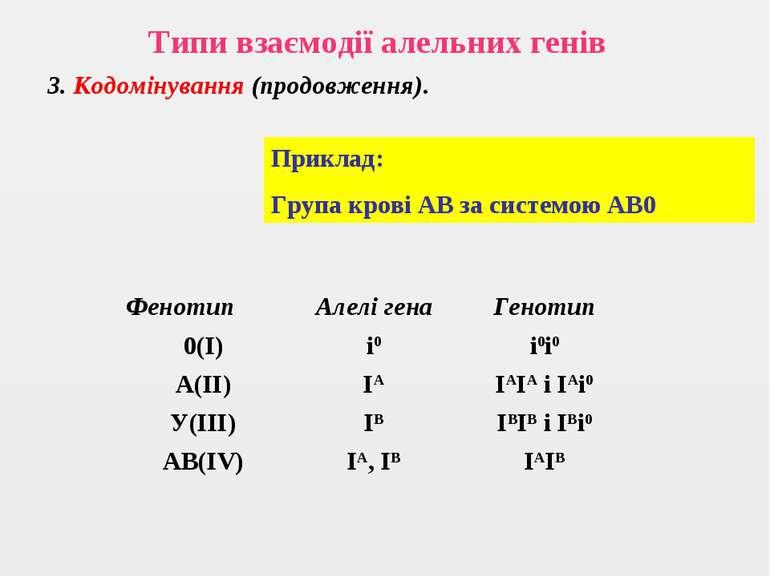 Типи взаємодії алельних генів 3. Кодомінування (продовження). Приклад: Група ...