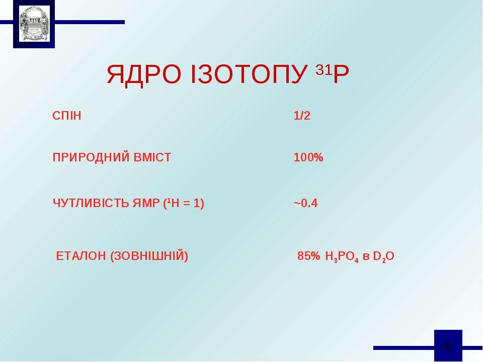 ЯДРО ІЗОТОПУ 31P СПІН 1/2 ПРИРОДНИЙ ВМІСТ 100% ЧУТЛИВІСТЬ ЯМР (1Н = 1) ~0.4 Е...