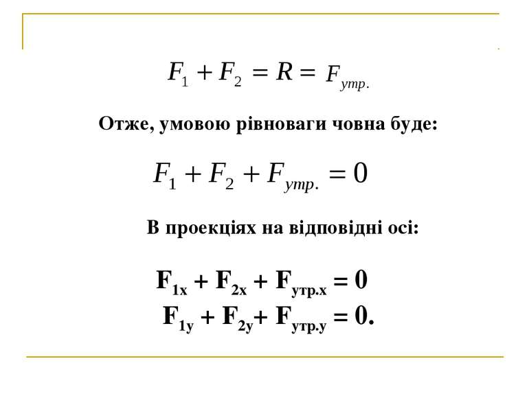 F1x + F2x + Fутр.х = 0 F1у + F2у+ Fутр.у = 0. Отже, умовою рівноваги човна бу...