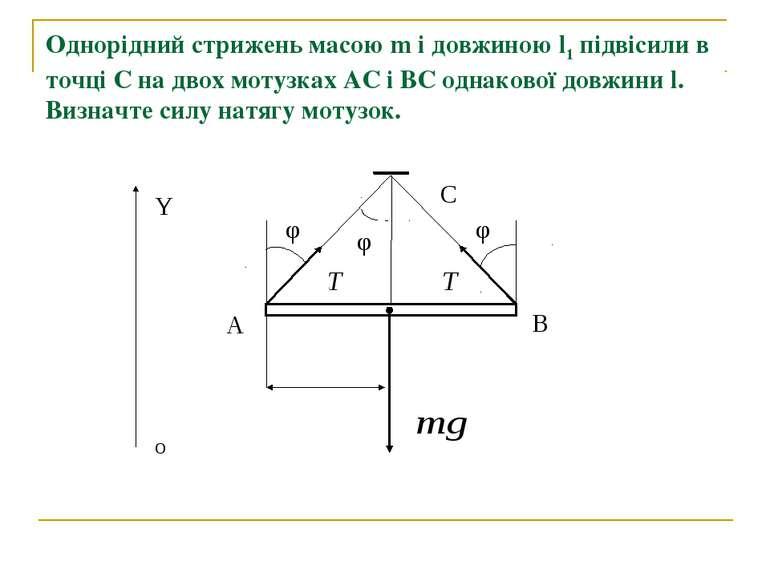 Однорідний стрижень масою m і довжиною l1 підвісили в точці С на двох мотузка...