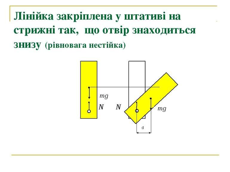 Лінійка закріплена у штативі на стрижні так, що отвір знаходиться знизу (рівн...