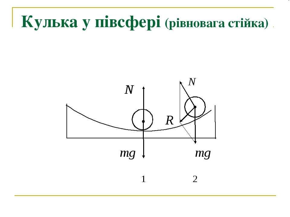 Кулька у півсфері (рівновага стійка)