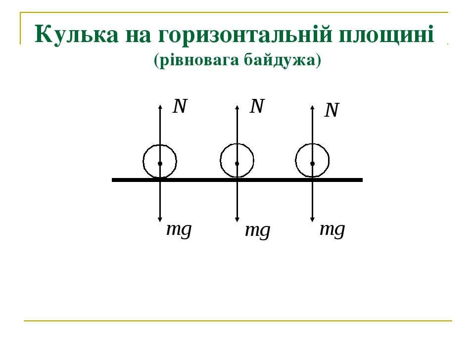 Кулька на горизонтальній площині (рівновага байдужа)