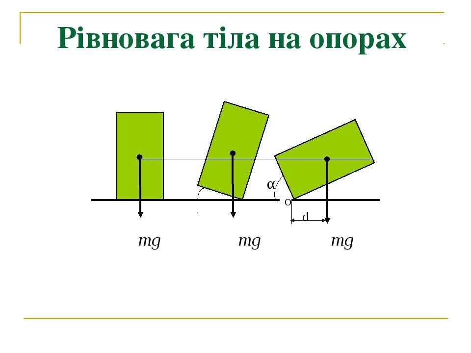 Рівновага тіла на опорах