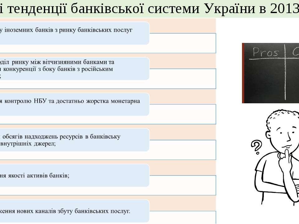 Головні тенденції банківської системи України в 2013 році