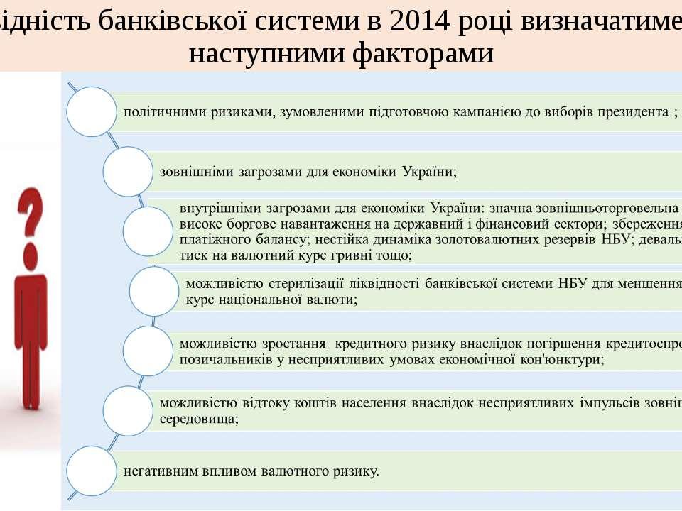 Ліквідність банківської системи в 2014 році визначатиметься наступними факторами
